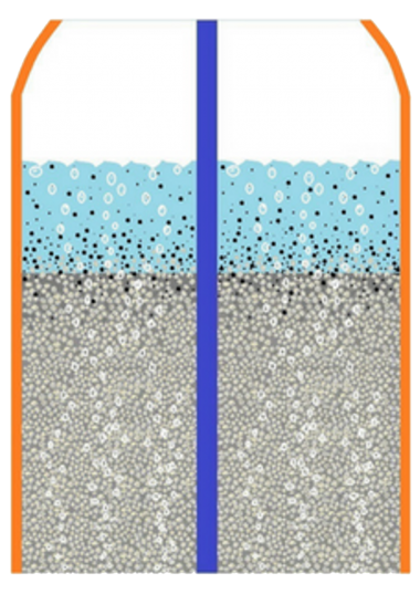 Scenario 1 : Air-ScouringAir-scour pushes air bubbles through the dirty sand media. Sand particles rub against each other and releases the dirt. Air bubbles carry the dirt/ sediments upwards.