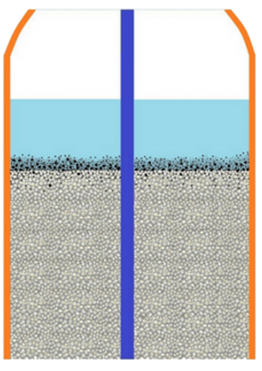Scenario 2 : After Air-ScouringAll dirt/ sediments are pushed to the surface of sand media